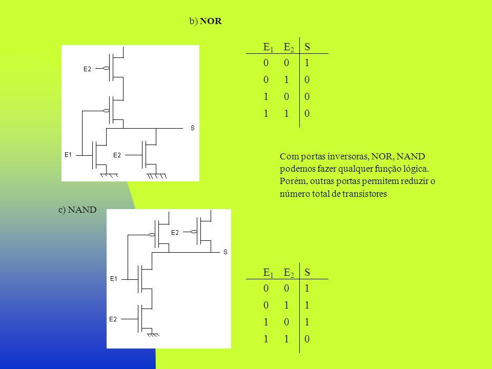 E1 1 E2 1 S 1 E1 1 E2 1 S 1 b) NOR Com portas inversoras, NOR, NAND