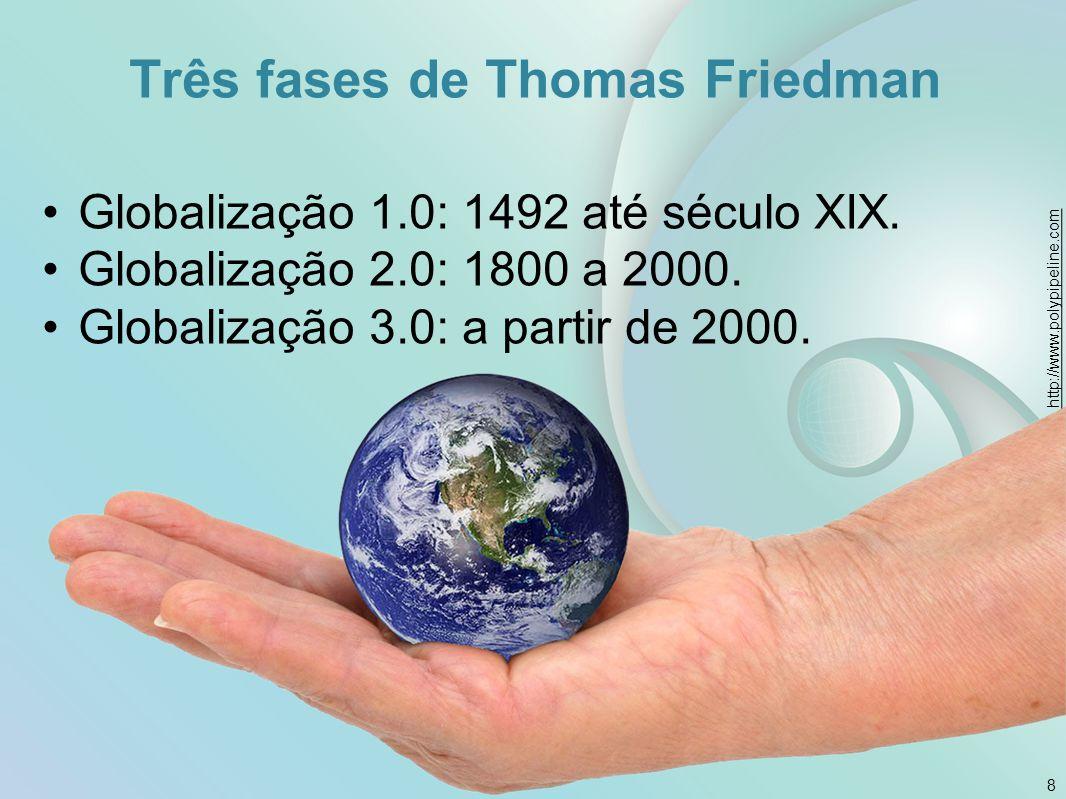 Resultado de imagem para globalização friedman