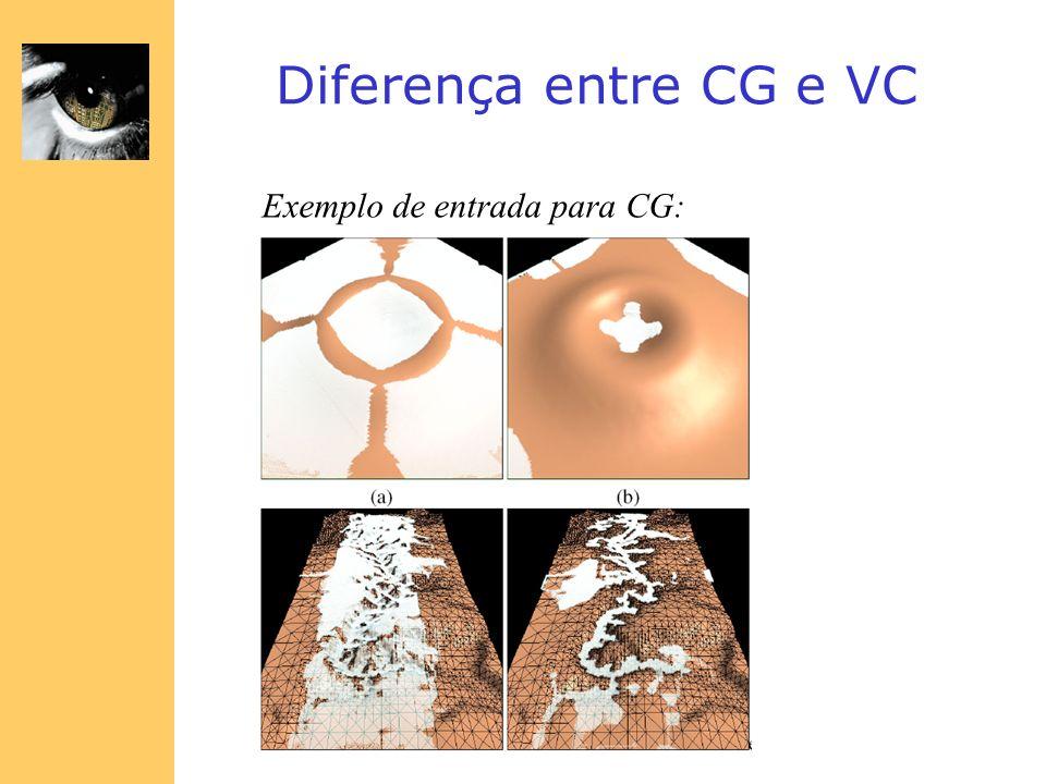 Diferença entre CG e VC Exemplo de entrada para CG: