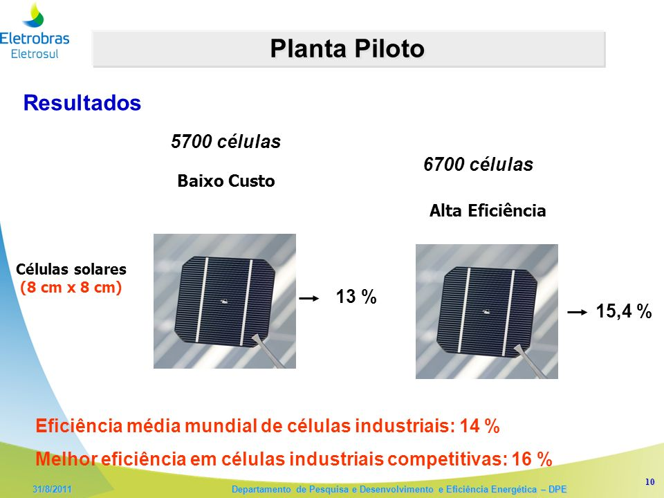 Planta Piloto Resultados 5700 células 6700 células 13 % 15,4 %