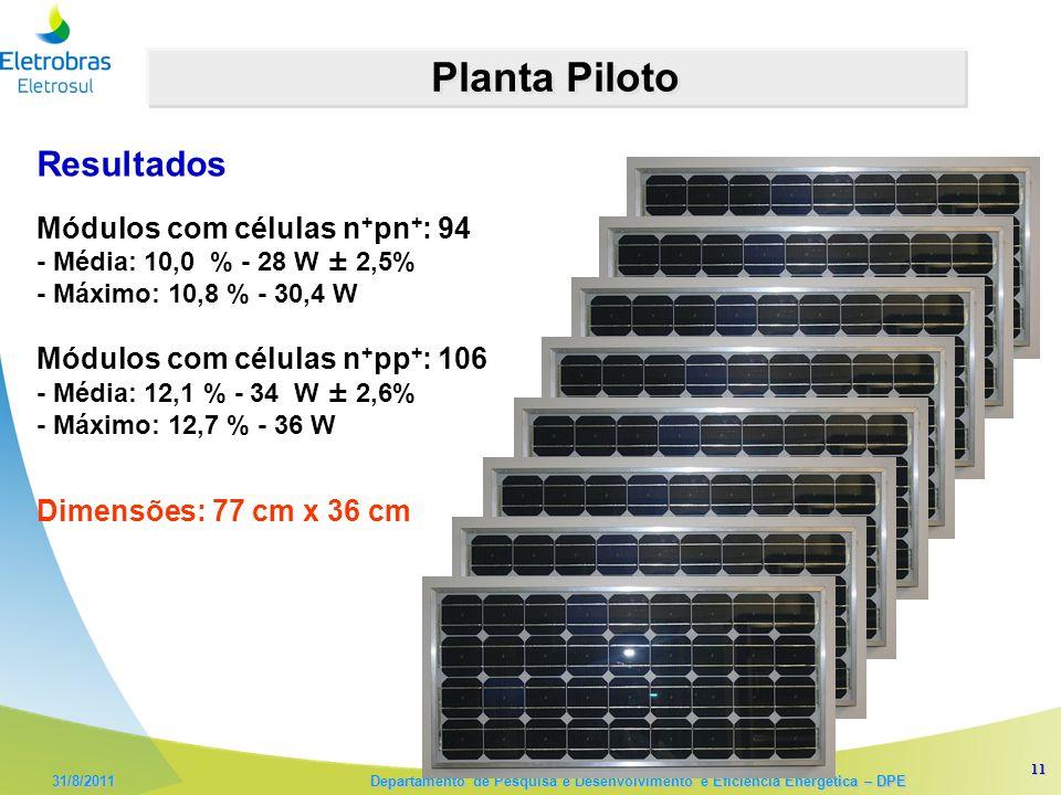 Planta Piloto Resultados Módulos com células n+pn+: 94