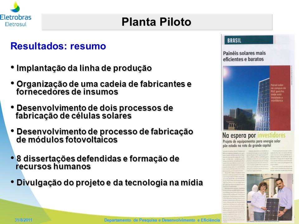 Planta Piloto Resultados: resumo Implantação da linha de produção