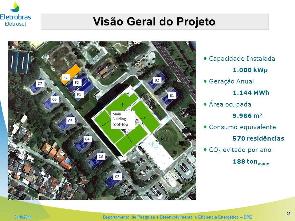 Visão Geral do Projeto Capacidade Instalada 1.000 kWp Geração Anual