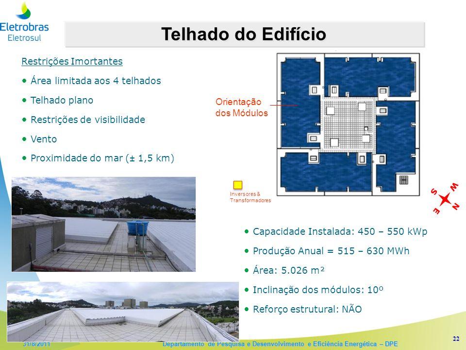 Telhado do Edifício Restrições Imortantes Área limitada aos 4 telhados