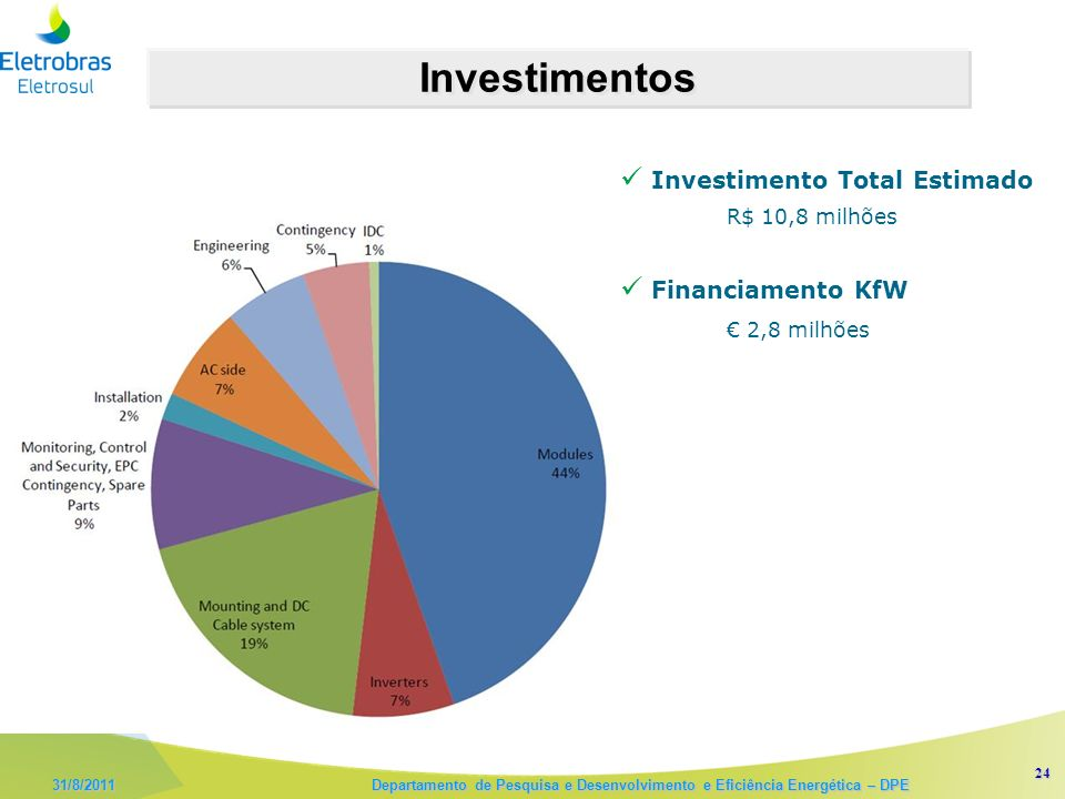 Investimentos Investimento Total Estimado Financiamento KfW