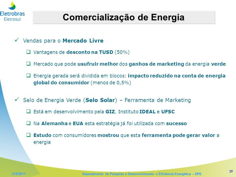 Comercialização de Energia