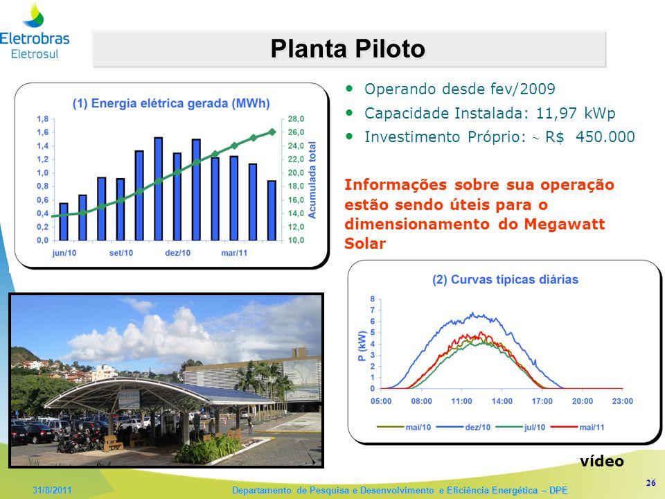 Planta Piloto Operando desde fev/2009 Capacidade Instalada: 11,97 kWp