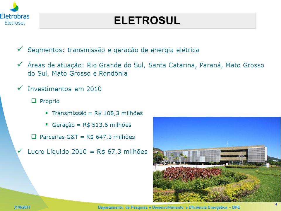ELETROSUL Segmentos: transmissão e geração de energia elétrica