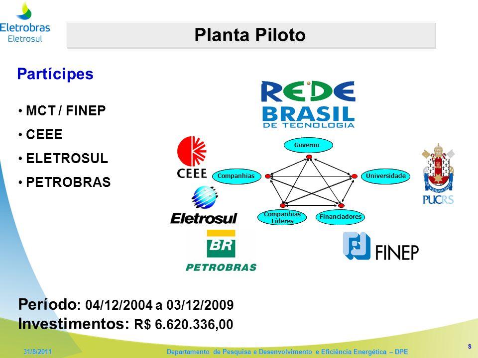 Planta Piloto Partícipes Período: 04/12/2004 a 03/12/2009