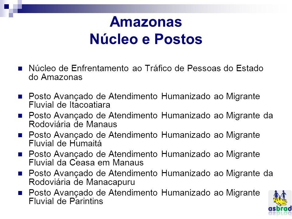 Amazonas Núcleo e Postos