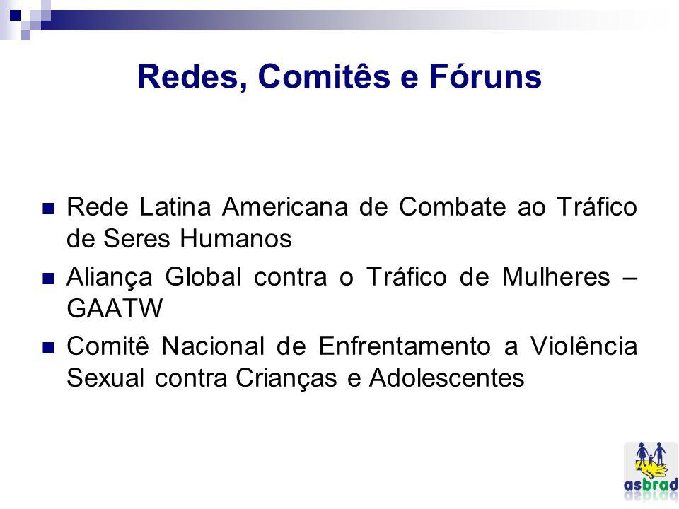 Redes, Comitês e Fóruns Rede Latina Americana de Combate ao Tráfico de Seres Humanos. Aliança Global contra o Tráfico de Mulheres – GAATW.