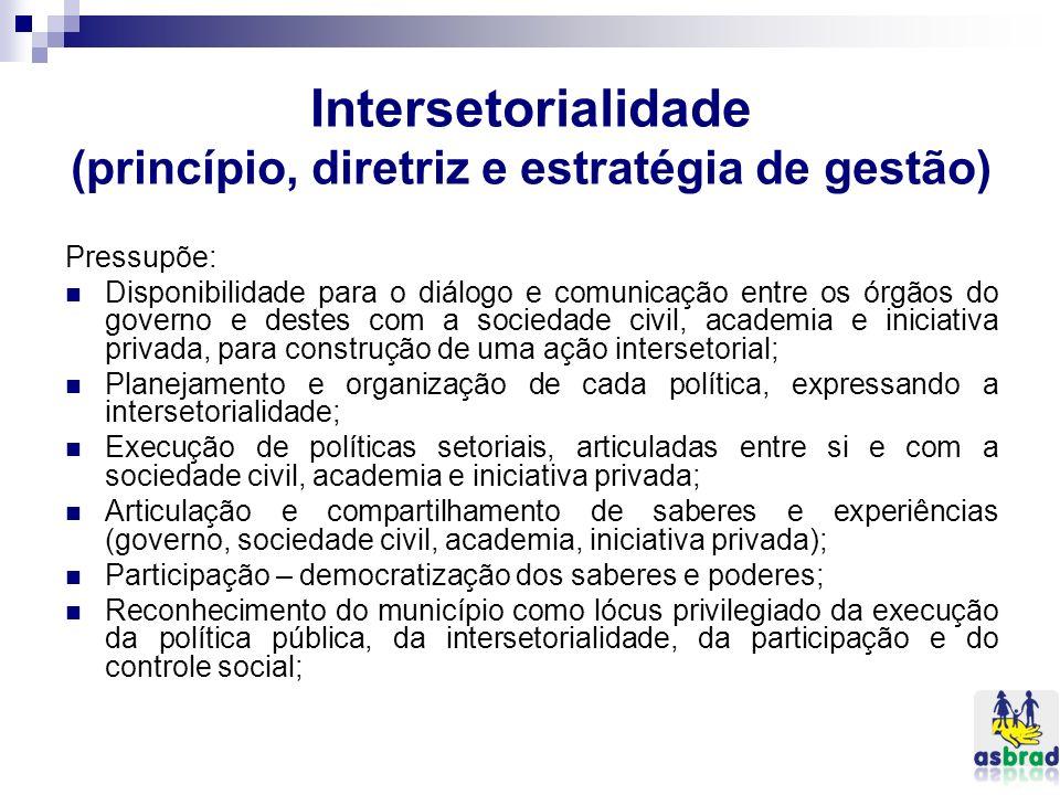 Intersetorialidade (princípio, diretriz e estratégia de gestão)