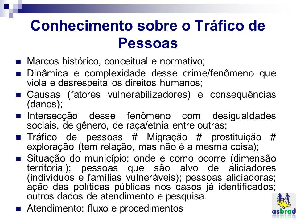 Conhecimento sobre o Tráfico de Pessoas