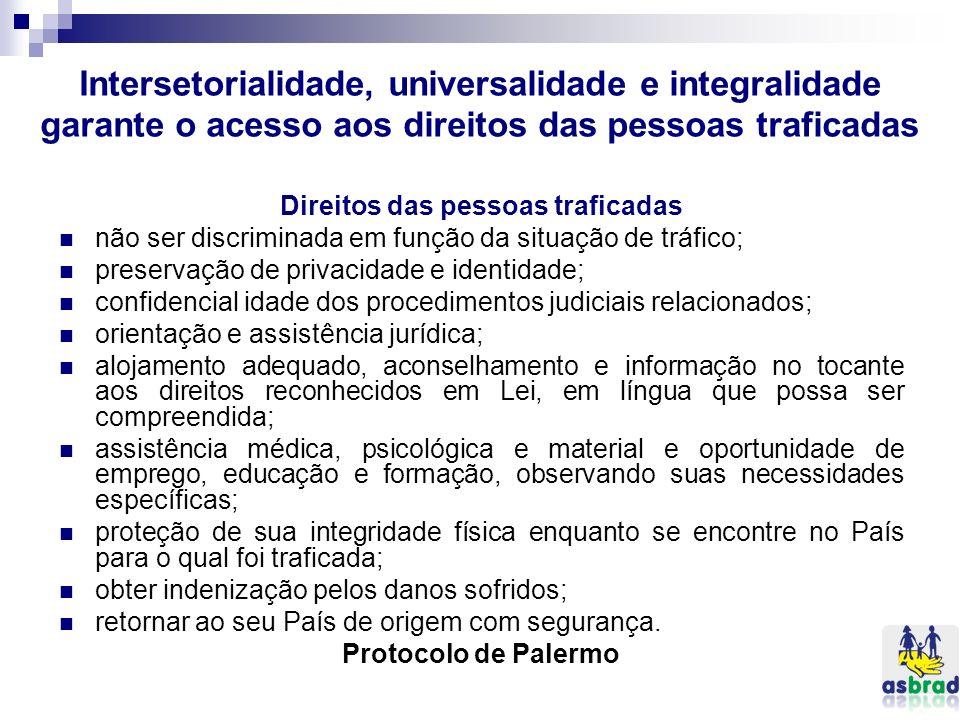Direitos das pessoas traficadas