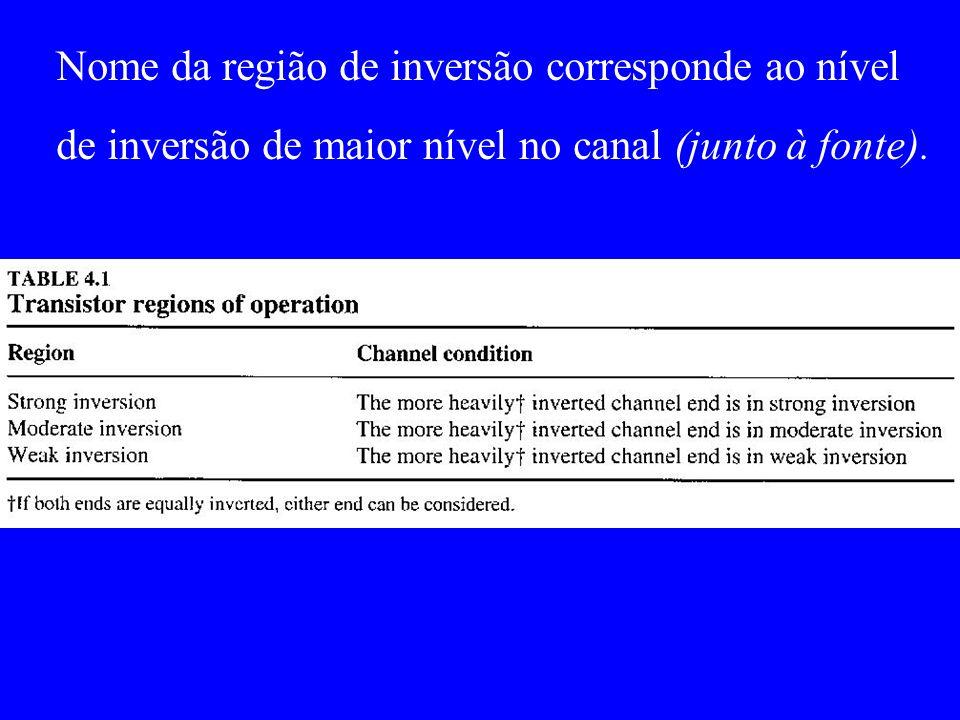 Nome da região de inversão corresponde ao nível
