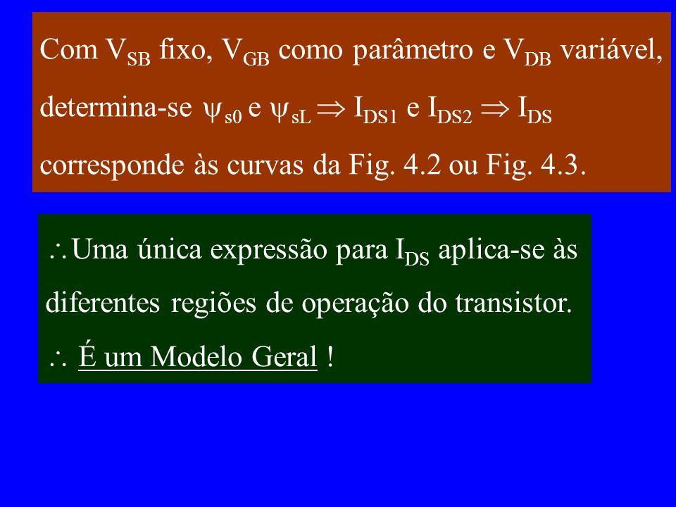 Com VSB fixo, VGB como parâmetro e VDB variável,