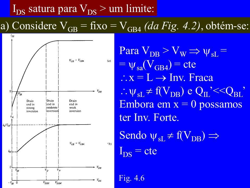 IDS satura para VDS > um limite: