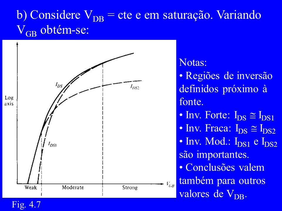b) Considere VDB = cte e em saturação. Variando VGB obtém-se: