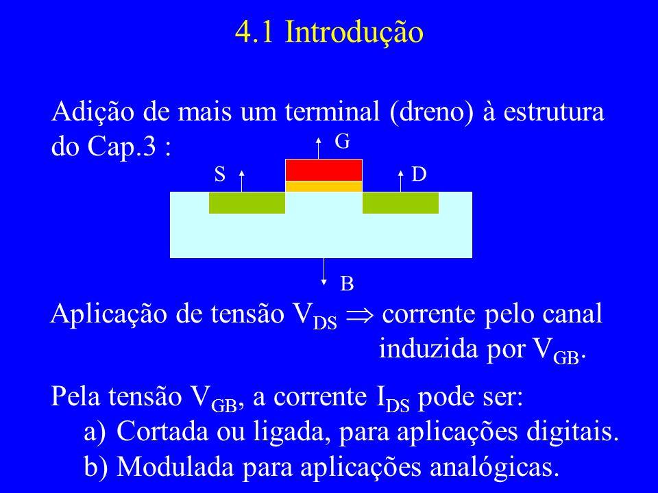 4.1 Introdução Adição de mais um terminal (dreno) à estrutura