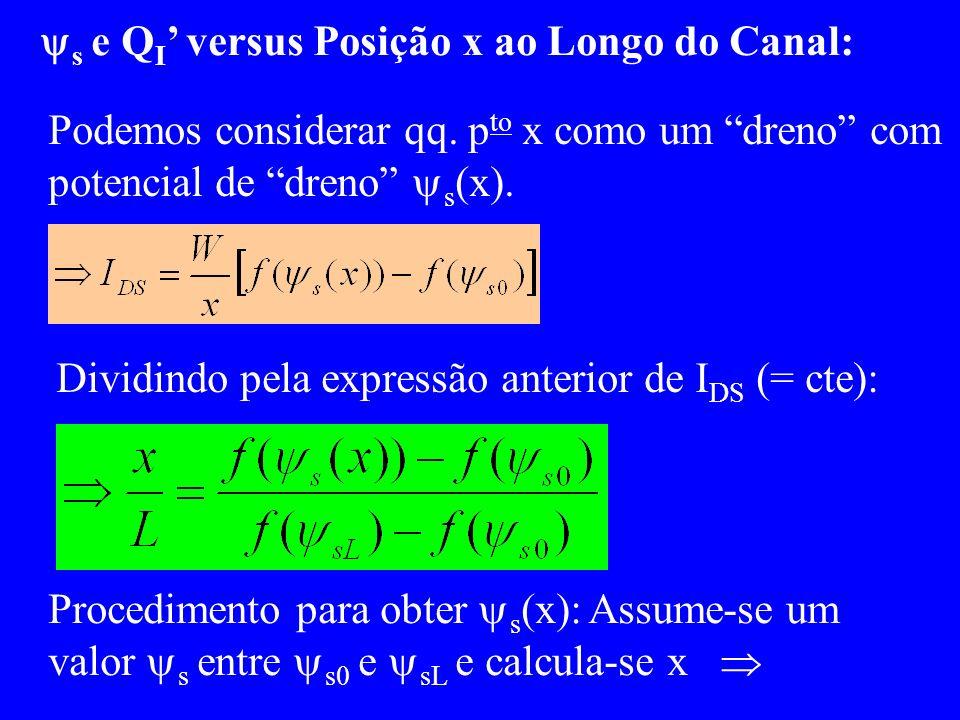 s e QI' versus Posição x ao Longo do Canal:
