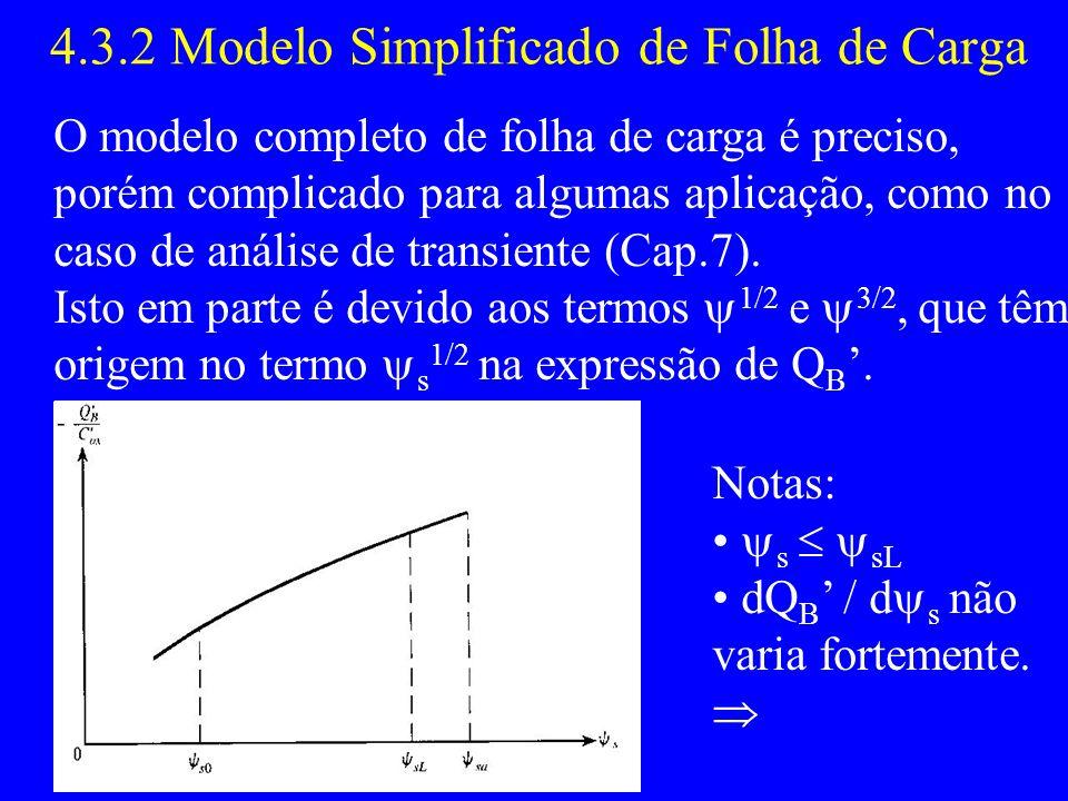 4.3.2 Modelo Simplificado de Folha de Carga