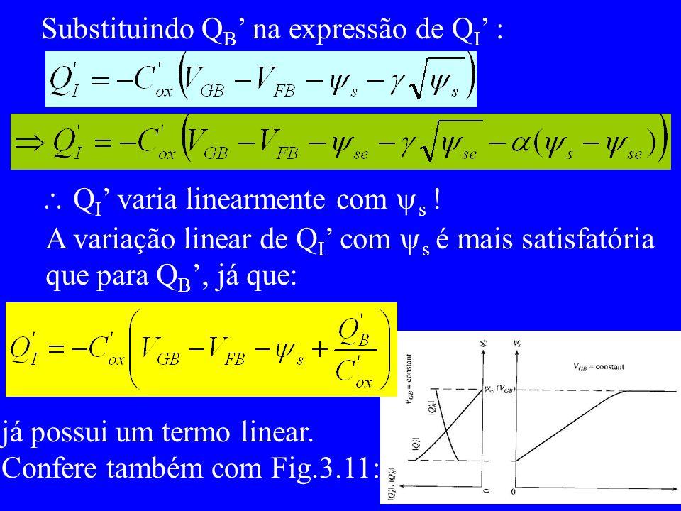 Substituindo QB' na expressão de QI' :