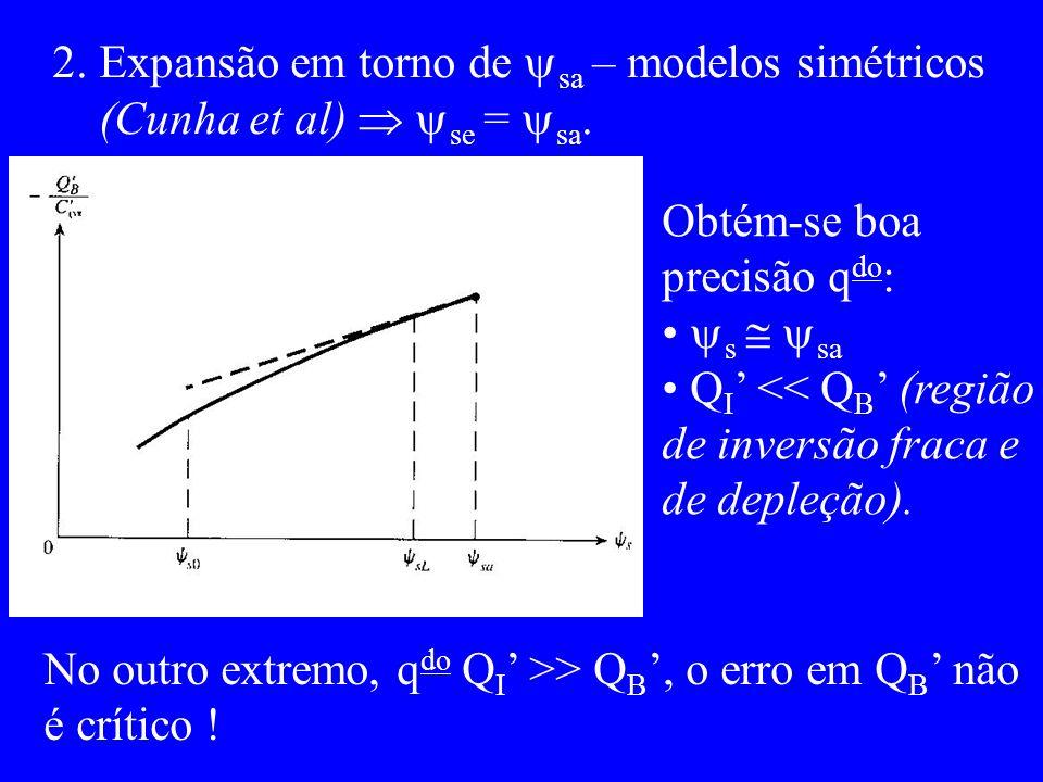 2. Expansão em torno de sa – modelos simétricos