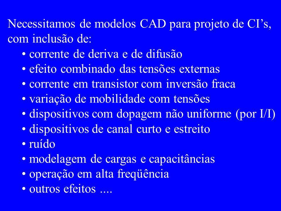 Necessitamos de modelos CAD para projeto de CI's,