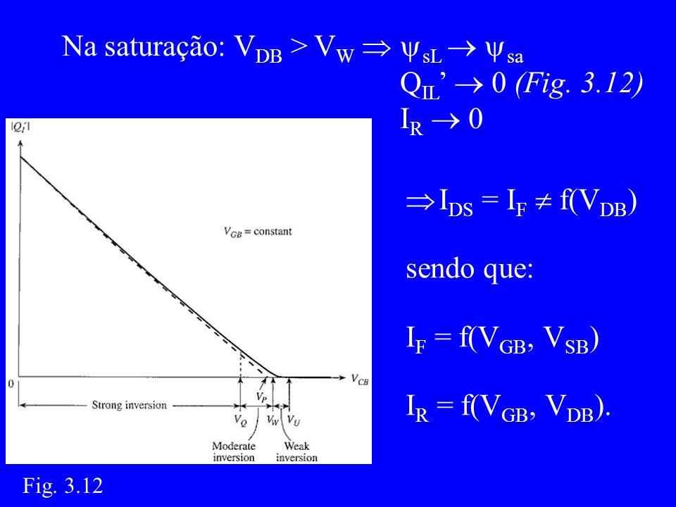 Na saturação: VDB > VW  sL  sa QIL'  0 (Fig. 3.12) IR  0