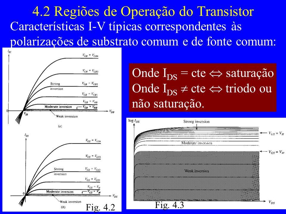 4.2 Regiões de Operação do Transistor