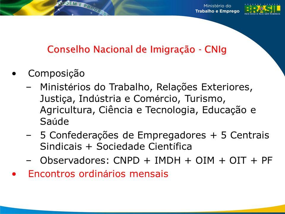 Conselho Nacional de Imigração - CNIg