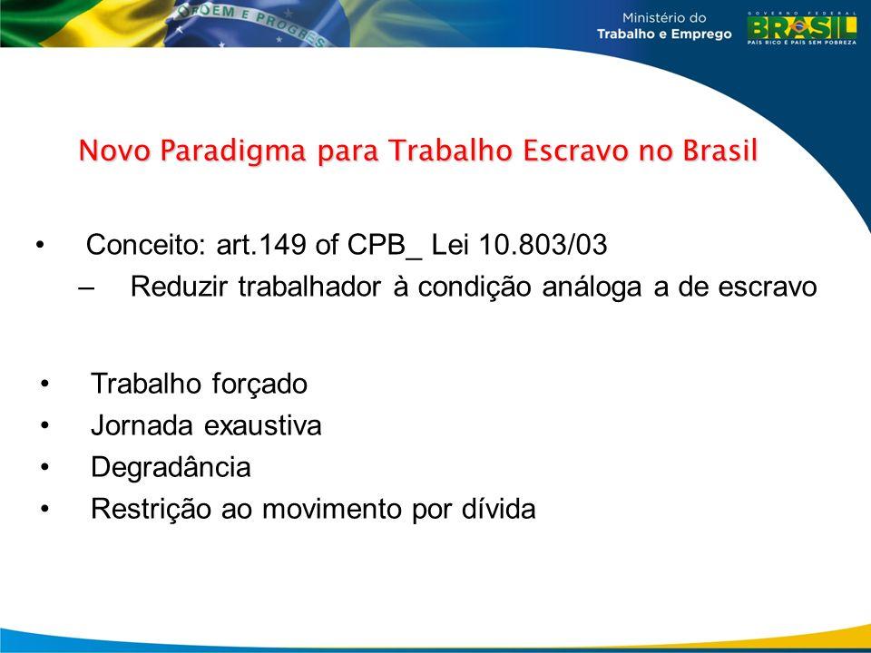 Novo Paradigma para Trabalho Escravo no Brasil