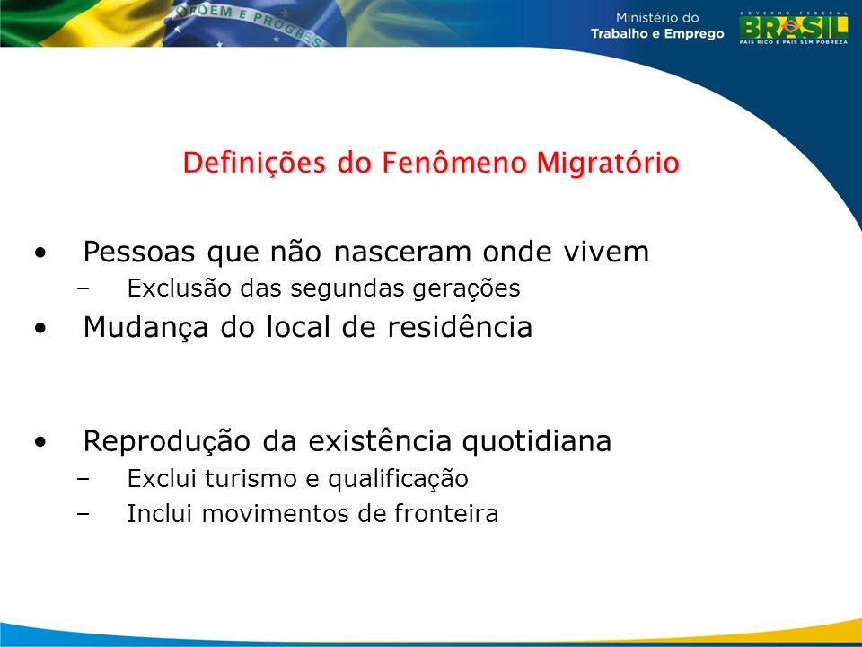 Definições do Fenômeno Migratório