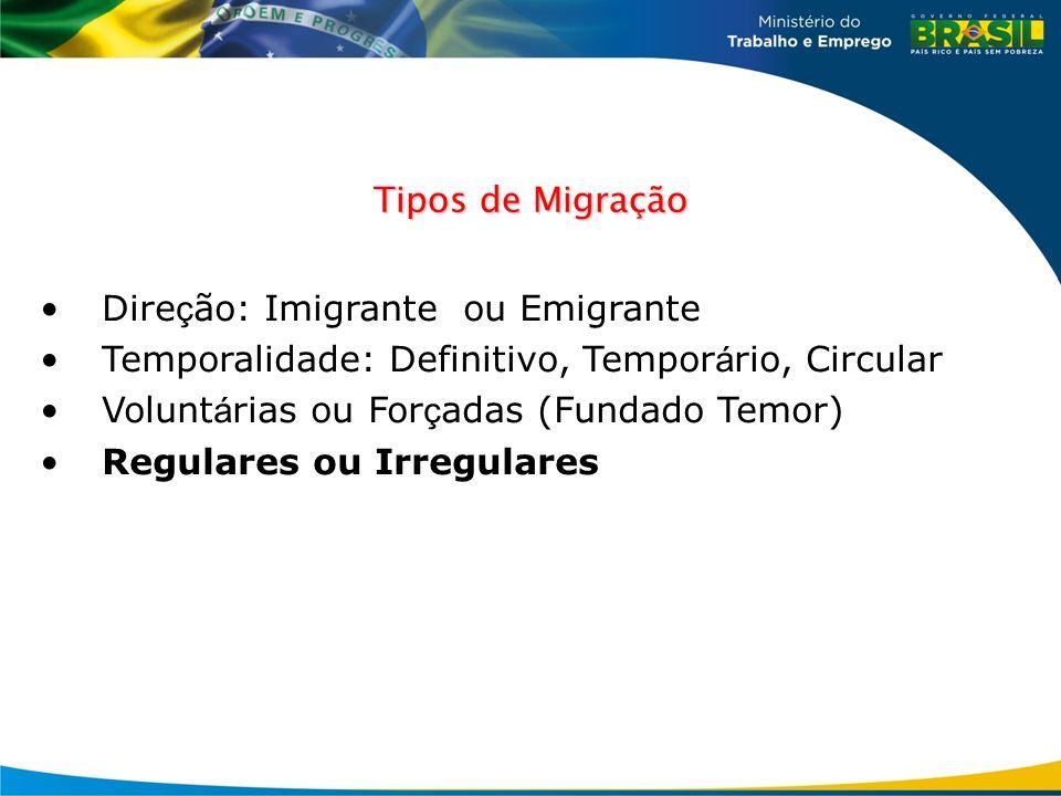 Direção: Imigrante ou Emigrante
