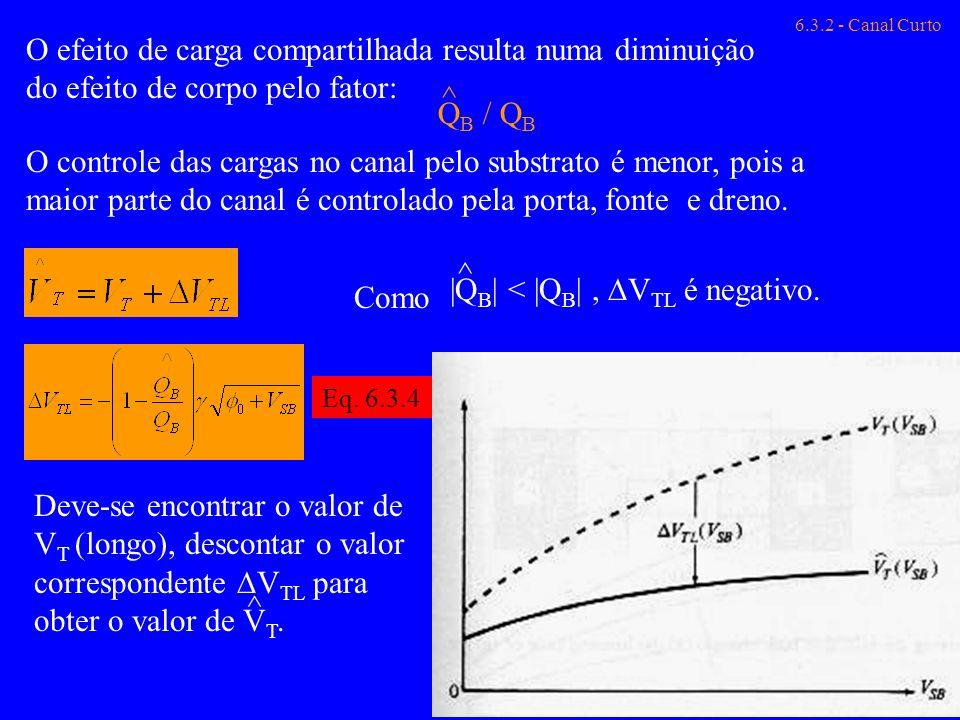 |QB| < |QB| , DVTL é negativo. ^
