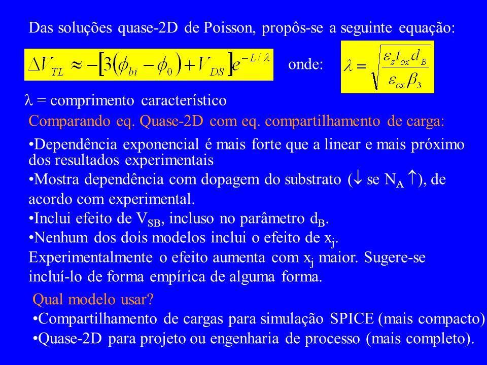 Das soluções quase-2D de Poisson, propôs-se a seguinte equação: