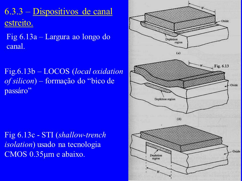 6.3.3 – Dispositivos de canal estreito.