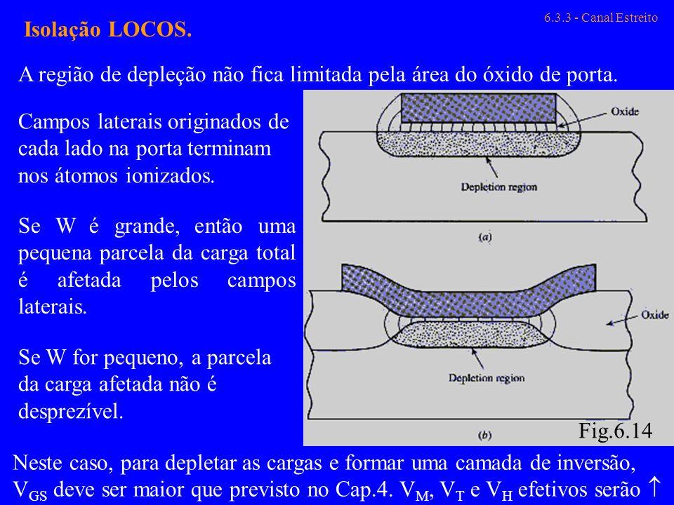 A região de depleção não fica limitada pela área do óxido de porta.