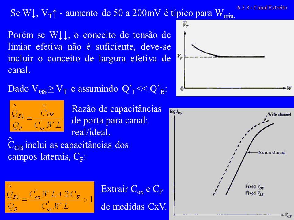 Se W↓, VT↑ - aumento de 50 a 200mV é típico para Wmin.