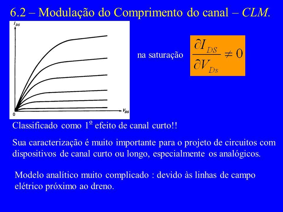 6.2 – Modulação do Comprimento do canal – CLM.