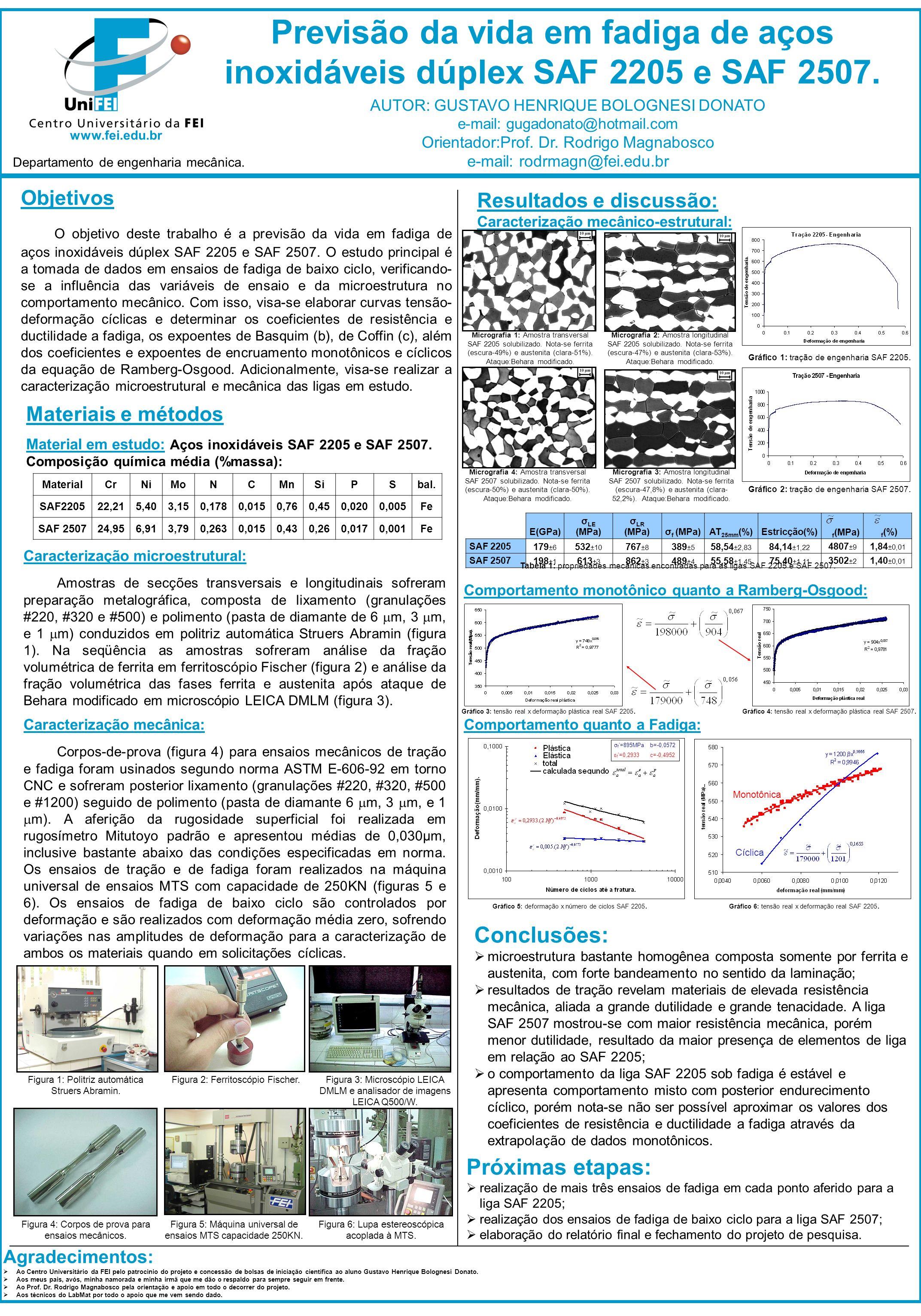 Previsão da vida em fadiga de aços inoxidáveis dúplex SAF 2205 e SAF 2507.