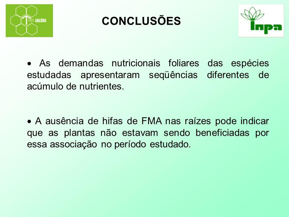 CONCLUSÕES  As demandas nutricionais foliares das espécies estudadas apresentaram seqüências diferentes de acúmulo de nutrientes.