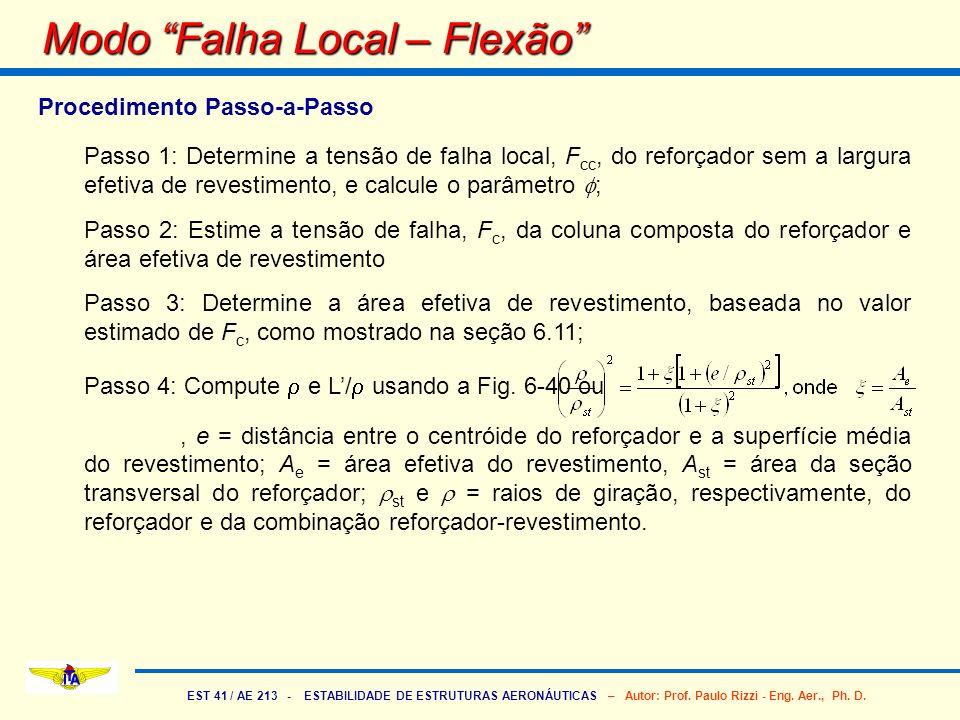 Modo Falha Local – Flexão