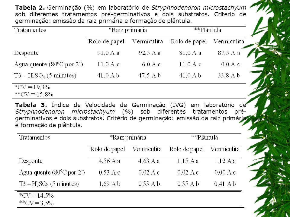 Tabela 2. Germinação (%) em laboratório de Stryphnodendron microstachyum sob diferentes tratamentos pré-germinativos e dois substratos. Critério de germinação: emissão da raiz primária e formação de plântula.
