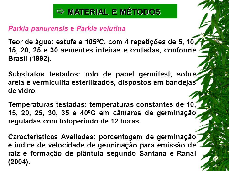  MATERIAL E MÉTODOS Parkia panurensis e Parkia velutina