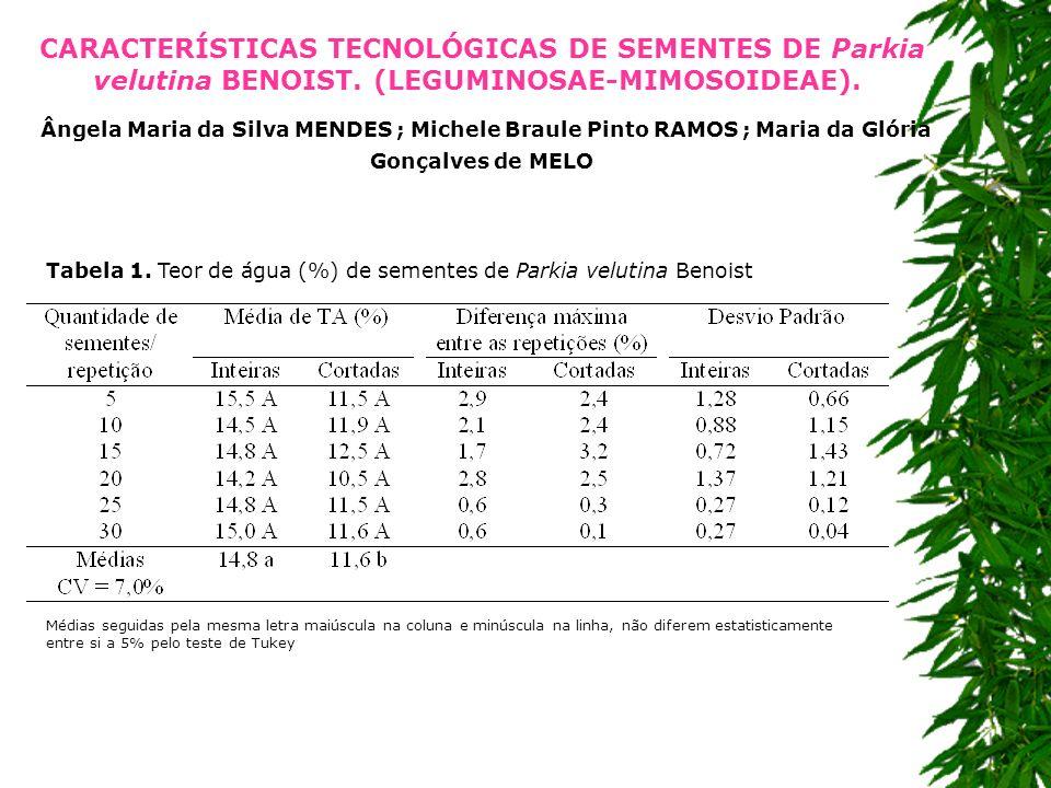 CARACTERÍSTICAS TECNOLÓGICAS DE SEMENTES DE Parkia velutina BENOIST