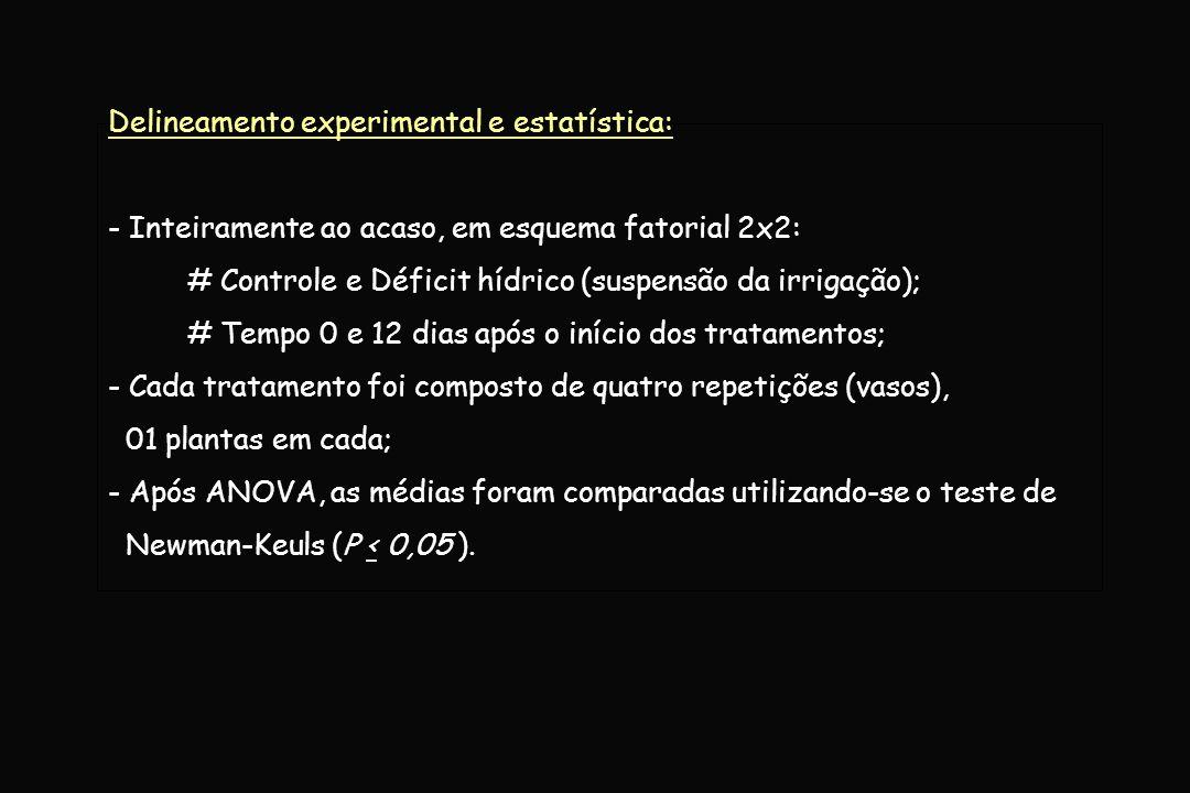 Delineamento experimental e estatística:
