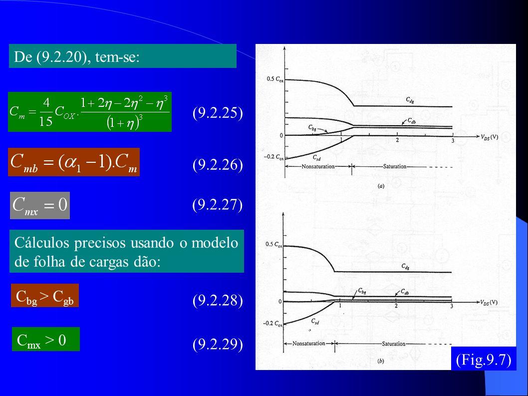 De (9.2.20), tem-se: (9.2.25) (9.2.26) (9.2.27) Cálculos precisos usando o modelo. de folha de cargas dão: