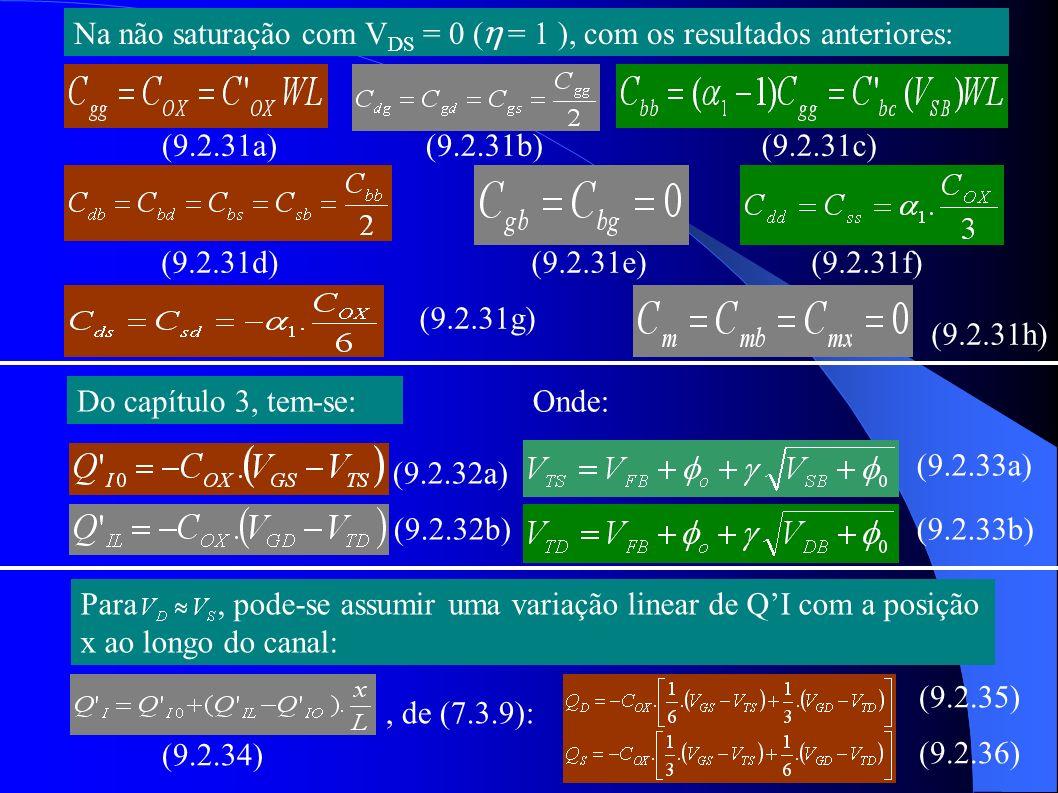 Na não saturação com VDS = 0 ( = 1 ), com os resultados anteriores: