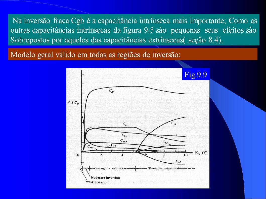 Na inversão fraca Cgb é a capacitância intrínseca mais importante; Como as